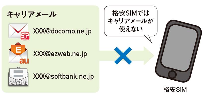 20170328_y-koba_SIM_4