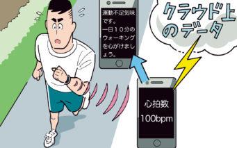 ↑ 活動量計がスマホ経由でネットにつながり、心拍数などのデータを記録。クラウド上にあるデータを参照しながら、適切なアドバイスを送る