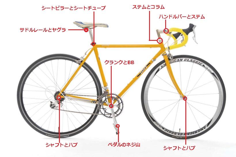 20170411-ロードバイク-1