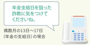 ↑着信日時に応じたメッセージ例「声かけコール」