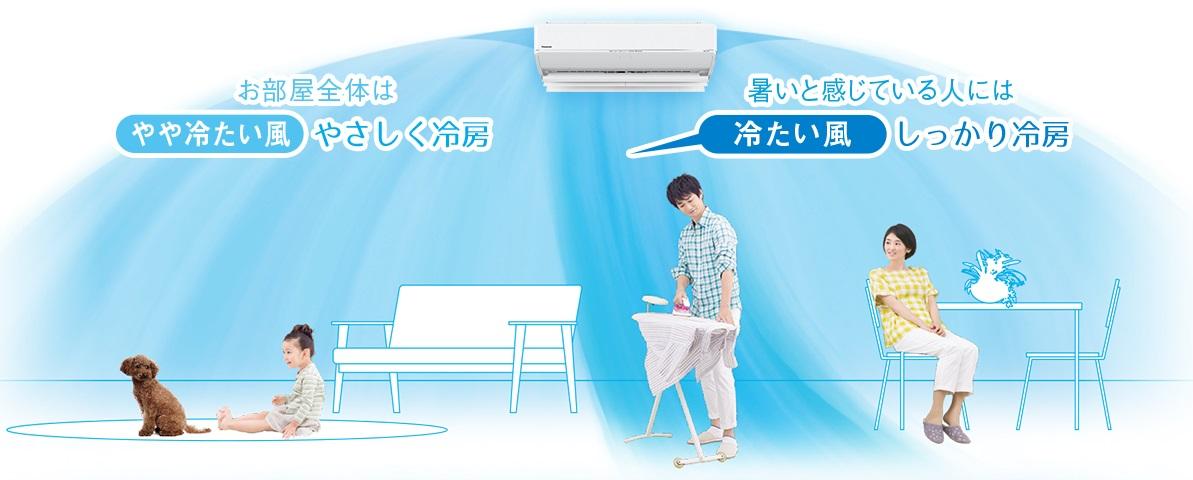 ↑「暑い」と感じている人、「ちょうどいい」「寒い」と感じている人を見分け、快適性と省エネ性を実現しています
