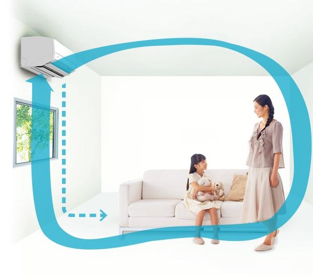 ↑天井に沿って気流を部屋全体に回すサーキュレーション気流と、床に向かって吹く垂直気流の組み合わせで効率よく冷やします