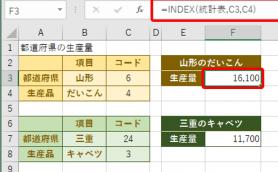 【エクセル】せっかく作った表は有効活用すべし! 「INDEX関数」を使ったデータ抽出の必見ワザ