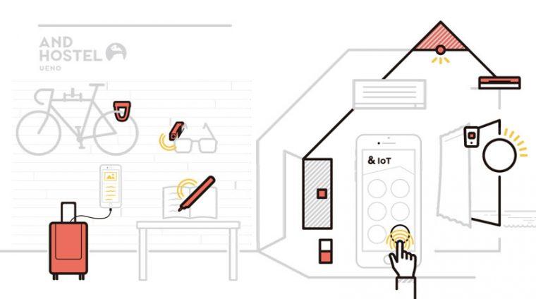↑FMU・b8taとの活用IoTデバイス連携イメージ