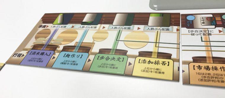 ↑『酒造りボード』には「酒米購入」「麹作り」「市場操作」など7つの行程が書かれおり、その下に『注力チップ』を並べていきます