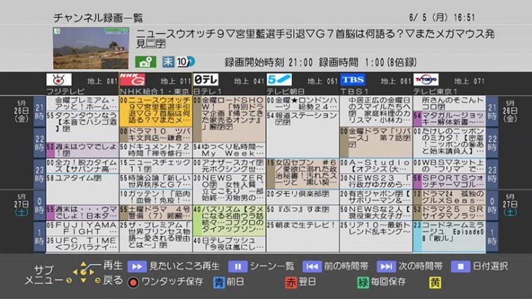 ↑全自動ディーガに保管されている番組を一覧できる「チャンネル録画一覧」。6チャンネル分を見渡せます