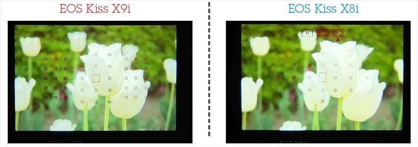 ↑EOS Kiss X9i(左)とX8iのAF測距点。X9iでは、45点と数が増えたことで、主に左右方向のAFカバーエリアが広がった。1点AFでの撮影時もより細かくAF位置が設定でき、フレーミングの自由度が高まっている。X8iもオールクロスタイプ採用で、測距点数は19点と劣るが精度は同等
