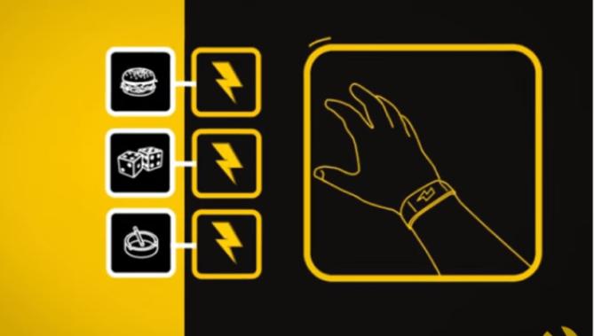 FireShot Capture 20 - Pavlok 2 - Change Your Habits with Ele_ - https___www.indiegogo.com_projects
