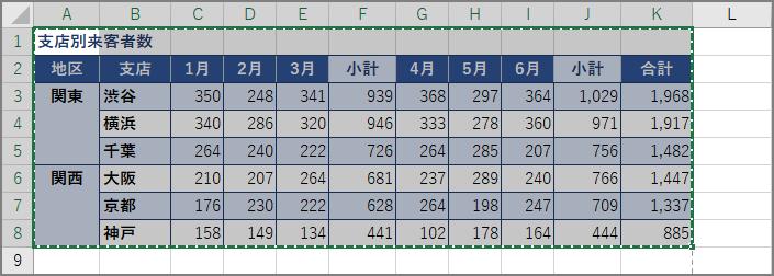 130-02