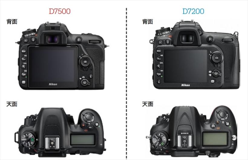 ↑D7500とD7200の外観。基本的なボタンレイアウトは踏襲しながらも、D7500はボディ部分が薄型化され、グリップが深くなっている