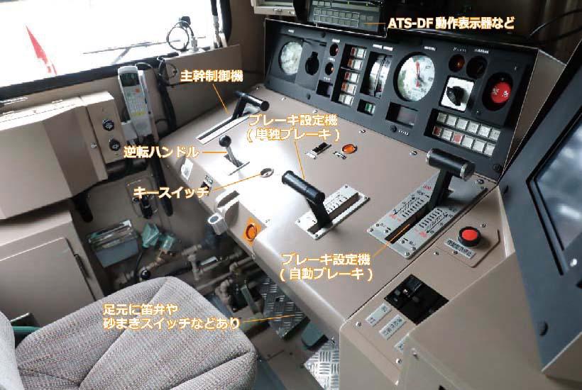 ↑DD200形式の運転台。前後両方に運転できるように運転室内の2か所に運転台がある。左側が主幹制御機、いわゆるマスターコントローラーで、ブレーキレバーは2つ