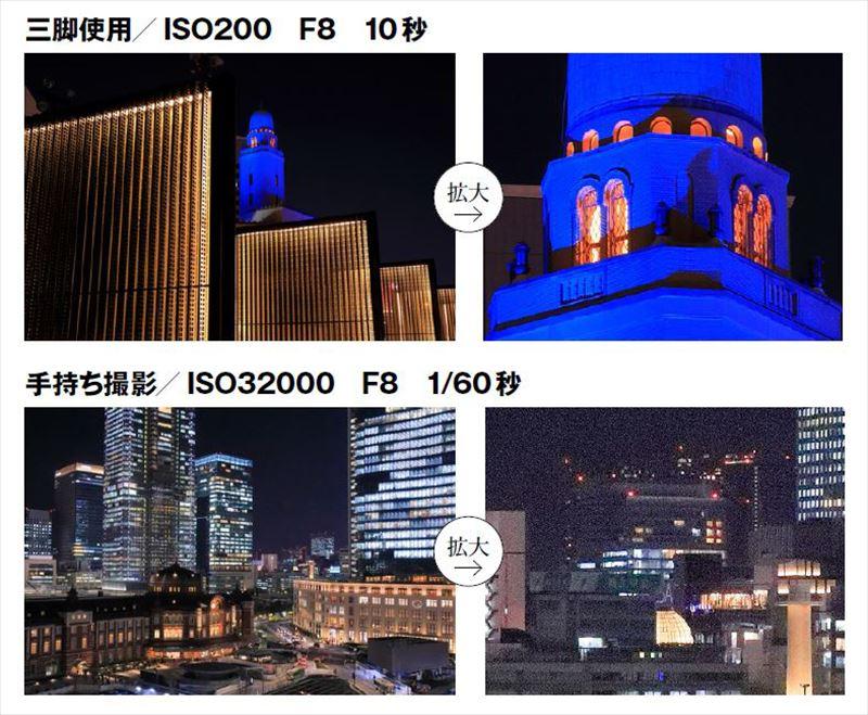 ↑下の写真はISO32000で撮影したもの。ノイズリダクションを効かせてかなり低減させたが、それでも低感度のISO200で撮影した上の写真に比べたら画質の差は明らかだ