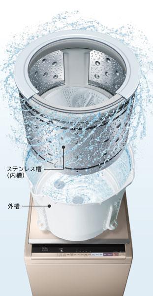 ↑すすぎのあとに水道水で、洗濯槽の上から下まで洗い流します