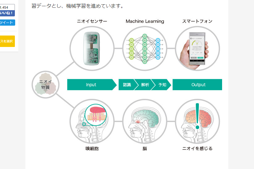 出典画像:「男を上げる新技術。できる男のニオイマネジメントを実現する、Kunkun body」Makuakeより。