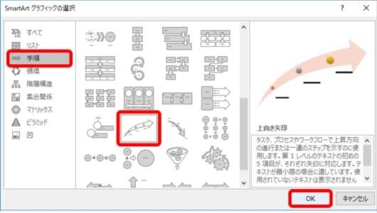 【パワポ】コレを使わない手はないでしょ! プレゼン資料が見違える「スマートアート」活用術