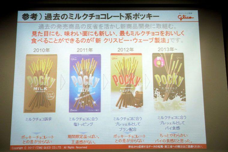 ↑これまでのミルクチョコ系ポッキーの反省点を踏まえたうえで進化させたのが、ポッキー<THE MILK>だ