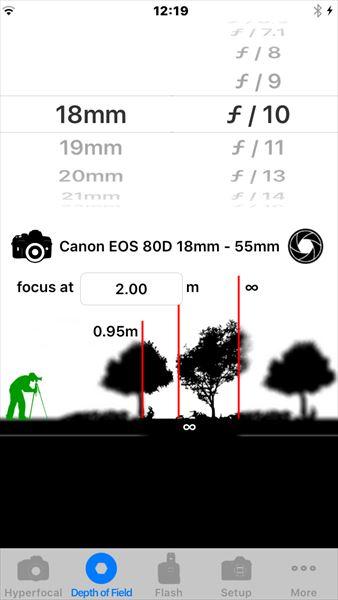 ↑ハイパーフォーカルの画面。「Depth of Field」では、被写界深度がわかる