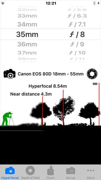 ↑過焦点距離を知るには、画面下にある「Hyperfocal」のタブを選択し、レンズの焦点距離と絞り値を設定しよう。すると、図の中に過焦点距離(Hyperfocal)が表示される