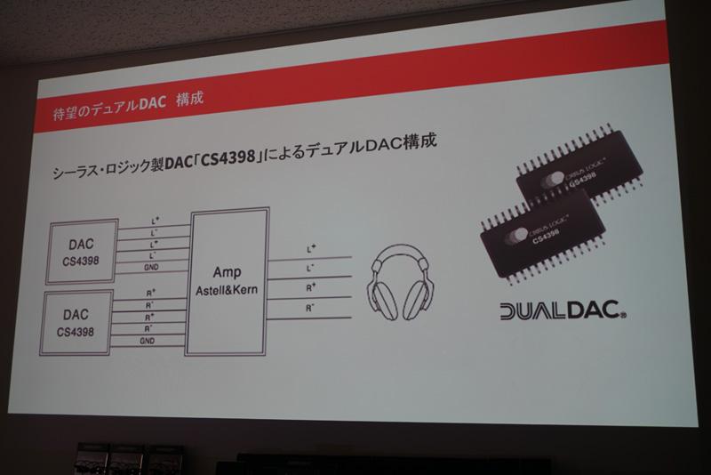 ↑DACチップは2基搭載した