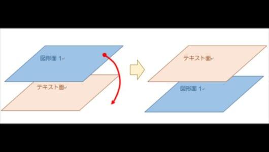 【いまさら聞けない】文字が図形に隠れてしまった! ワードの「テキストの背面に移動」を改めて解説