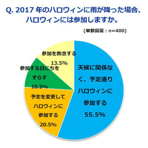 201701025-a02-11