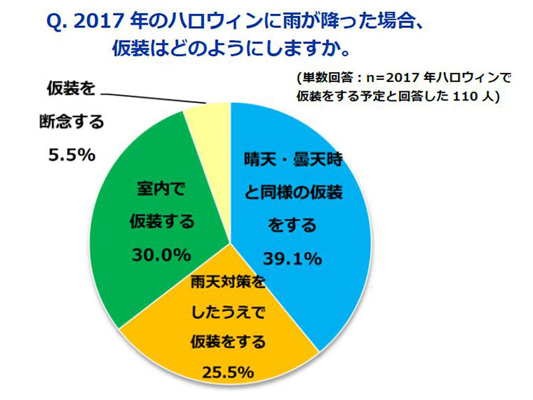 201701025-a02-12