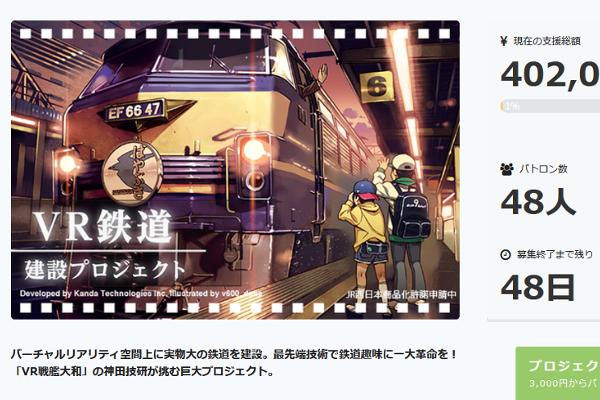 出典画像:「思い出の駅、懐かしの車両、そして遥かなる未来へー。VR鉄道建設プロジェクト」CAMPFIRE サイトより