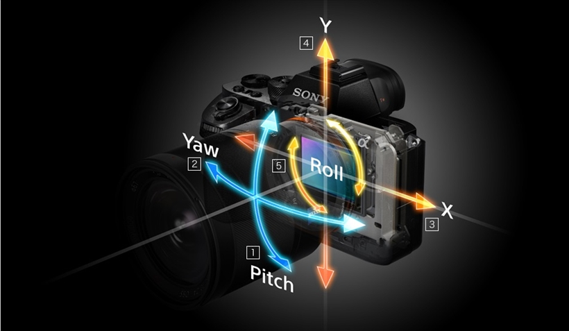↑角度ブレ(Pitch/Yaw)に加え、マクロ時などに発生するシフトブレ(X/Y)に対応。夜景撮影で目立つ回転ブレ(Roll)も補正される