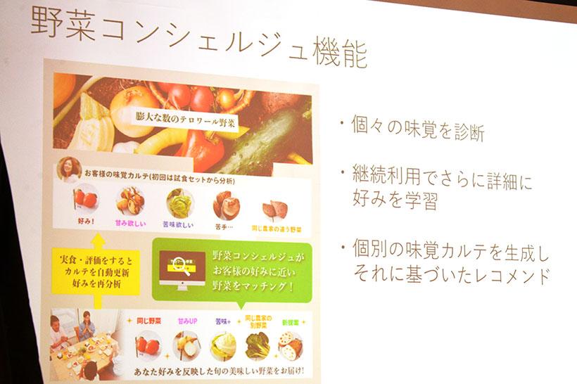 ↑この機能が注文ごとに味覚の傾向を学習し、カルテのようなものを作成。ユーザーは、好みの味わいを追求すればするほどマイベストの野菜に近づくというシステムです