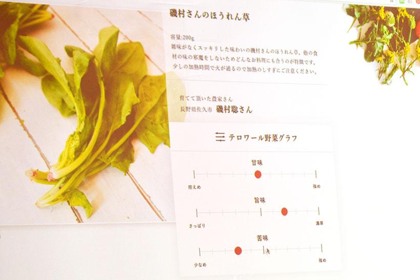 ↑販売される野菜にも、甘味、旨味、苦味などの数値が見える化されて表示。選ぶ楽しさもふくらみます