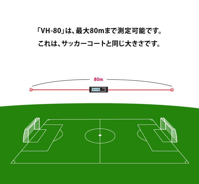 出典画像:「21世紀のハイテクメジャー。あらゆる空間をレーザーで簡単測定『VH-80』」Makuake サイトより