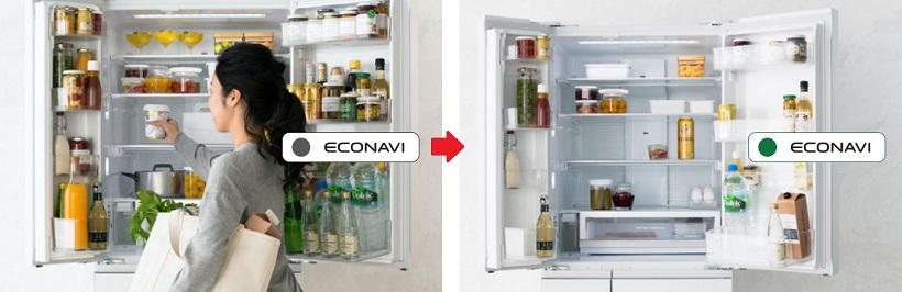 ↑食品が減ってくると、「エコナビ」ランプが点灯して冷やしすぎのムダを省きます
