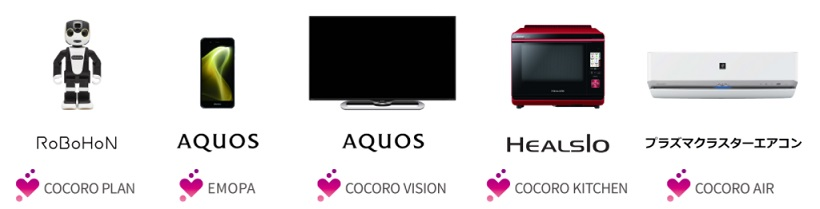 ↑シャープ「COCORO+」商品群