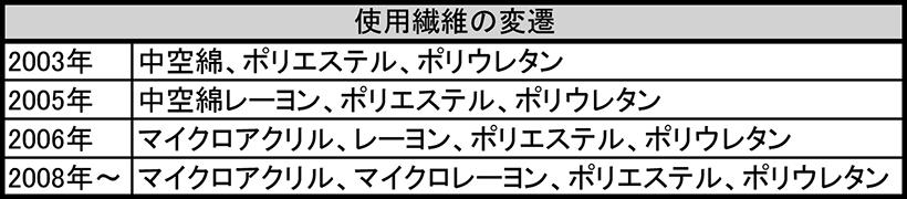 20171110_tama11
