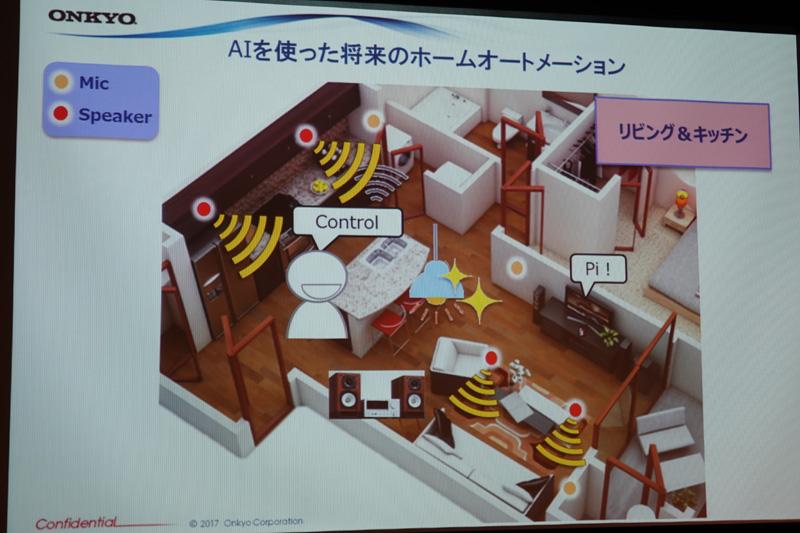 ↑オンキヨーグループが提案する未来のAIを活用したホームオートメーションのイメージ