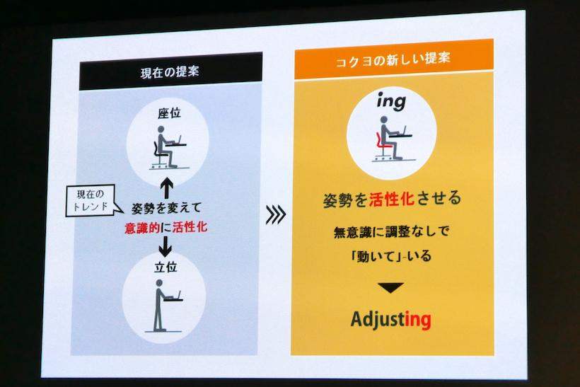 ↑トレンドである座位と立位の組み合わせとは異なる、新たな提案が「ing」だという