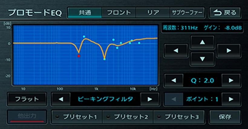 ↑視聴位置やスピーカー位置などを、より本格的で精密な音質調整を可能にする「プロモードEQ」搭載