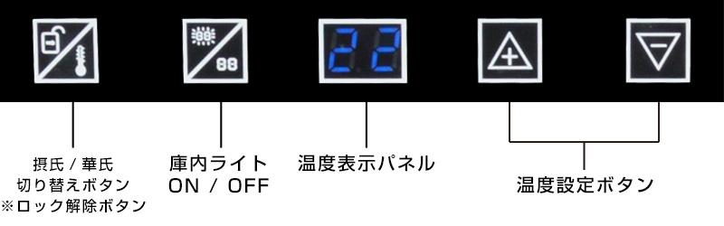 ↑操作パネル。温度表示は摂氏と華氏で切り替えが可能です