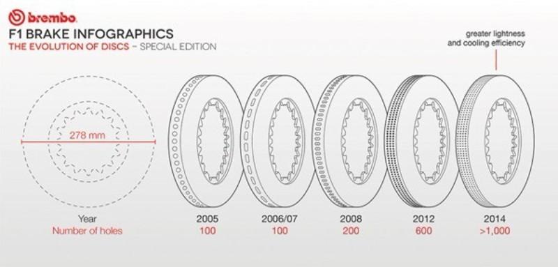 ディスクサイドに穿たれた孔の数は年々増えてきている。いまや1000以上を数える