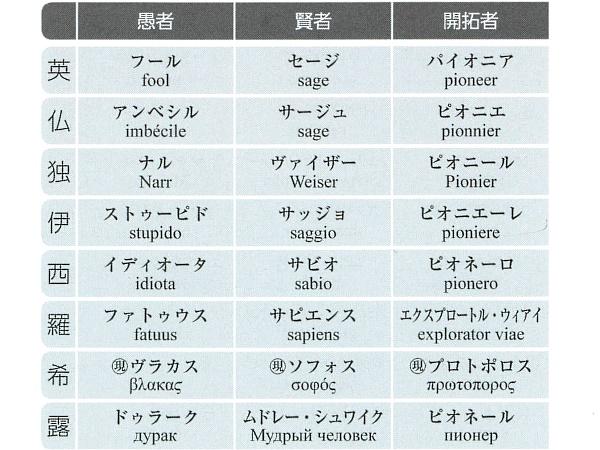 02-eva-jiten