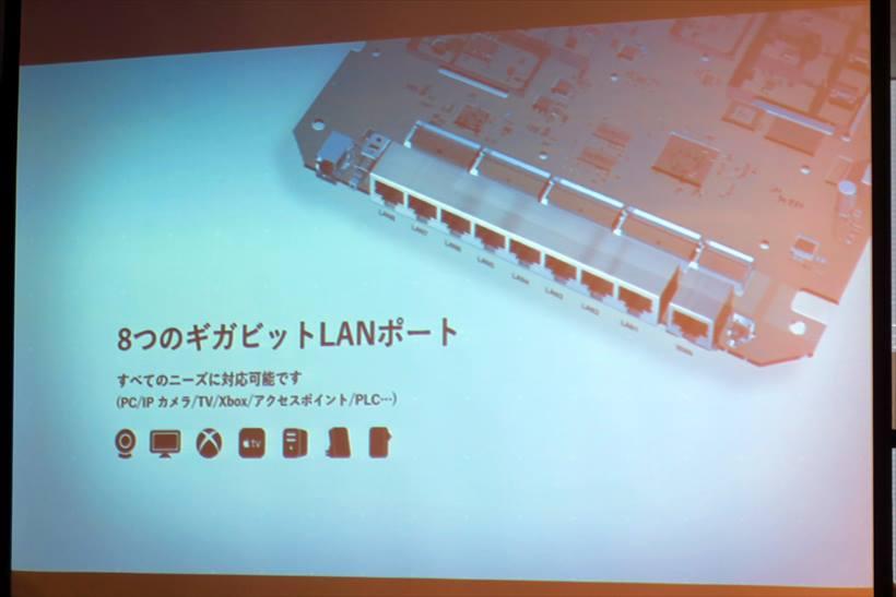 ↑背面にはギガビット対応の有線LANポートを8基装備。回線が安定しているので、ゲーミングだけでなく、SOHOなどでの利用にもオススメ
