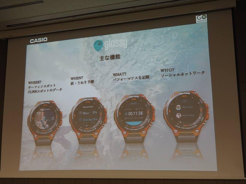 ↑世界で25万ダウンロードされている「Glassy Pro」。カラー地図でサーフィンスポットが見られ、各地の波・うねり予想もあるのでライドの計画を立てやすい
