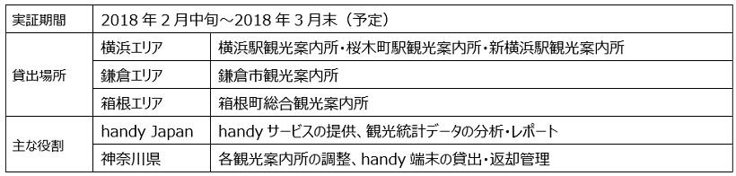 20180205_handy005