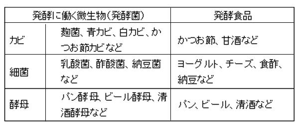 20180207_hayashi_FT_04