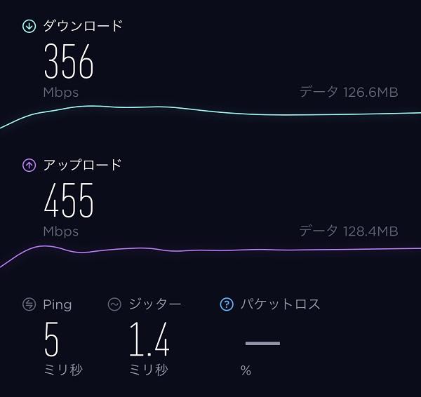 ↑NURO光ににWi-Fiで接続したiPhone Xの通信測度
