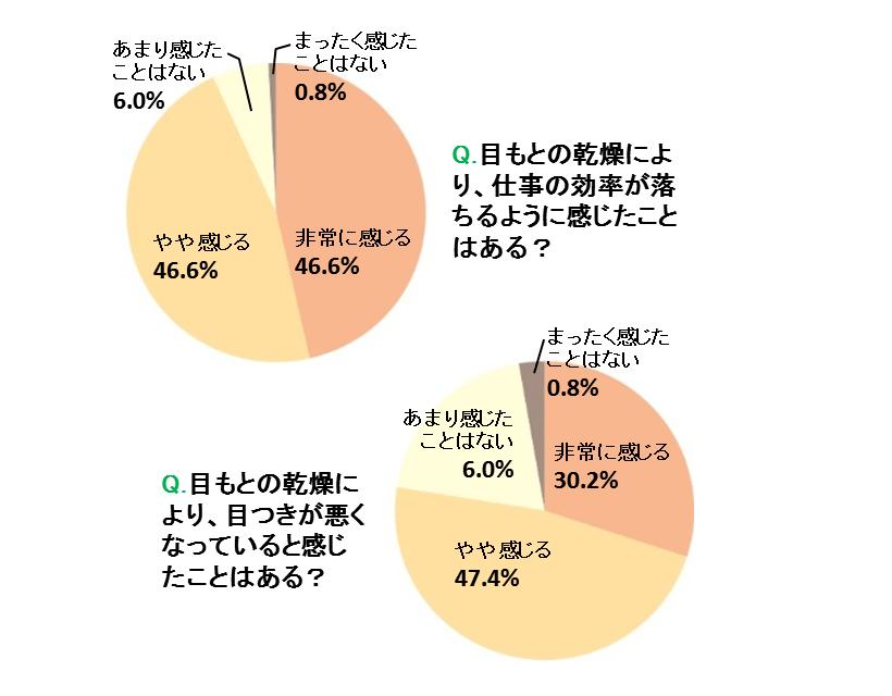 20180227グラフ01-02