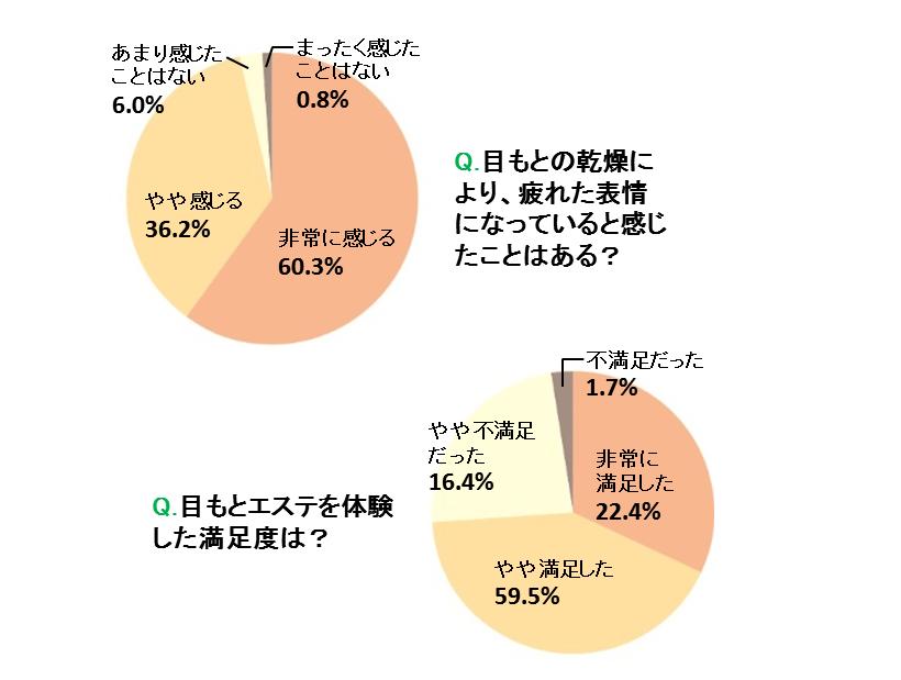 20180227グラフ03-04