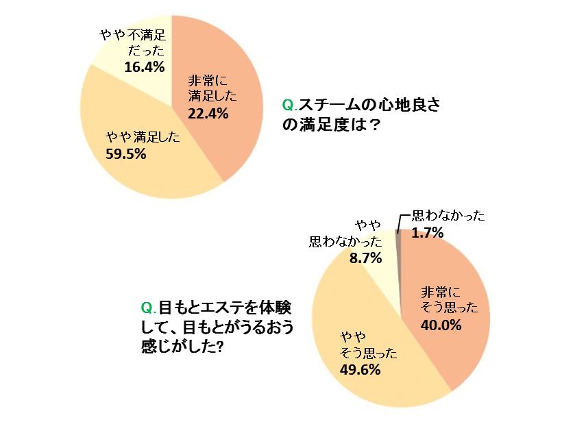 20180227グラフ05-06