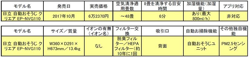 20180228-s4(hitachi
