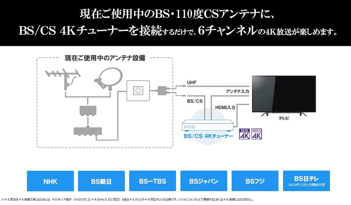 20180430 i01 1 - 4K・8K放送って?2018年12月から放送開始